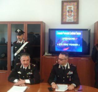 carabinieri-teramo